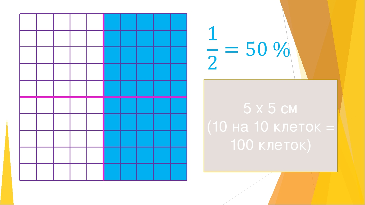 5 х 5 см (10 на 10 клеток = 100 клеток)