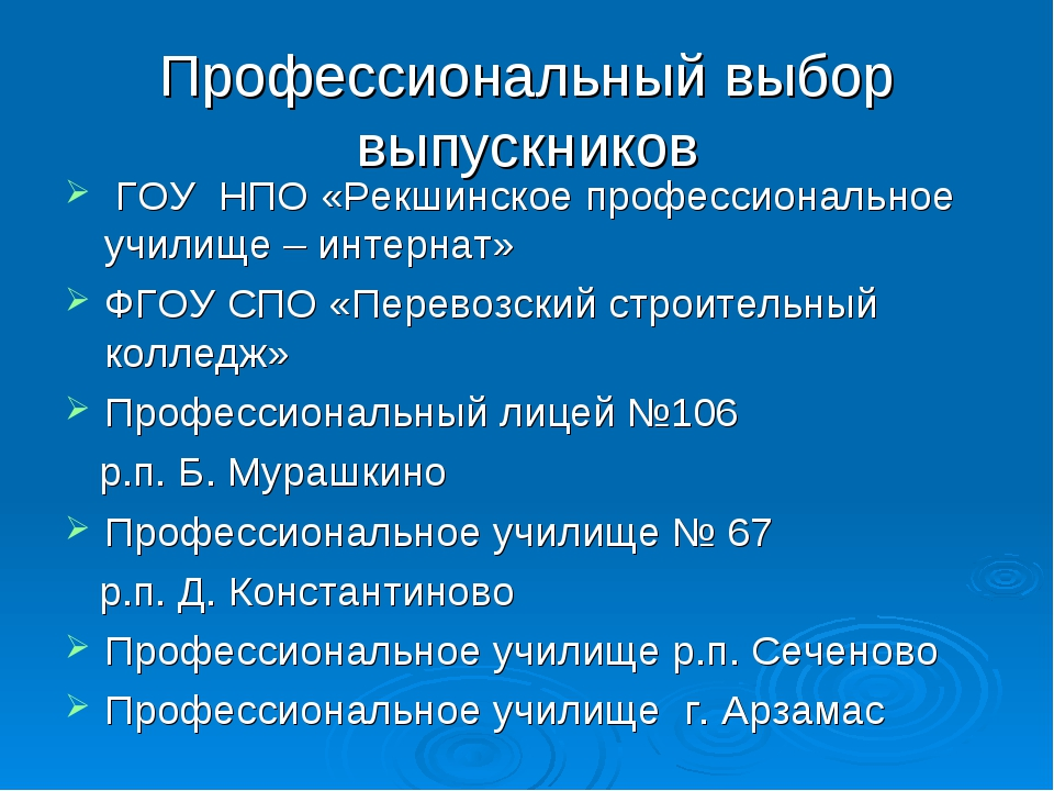 Профессиональный выбор выпускников ГОУ НПО «Рекшинское профессиональное учили...
