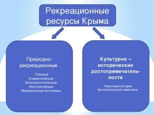 Рекреационные ресурсы Крыма Природно-рекреационные Пляжые Климатические Бал