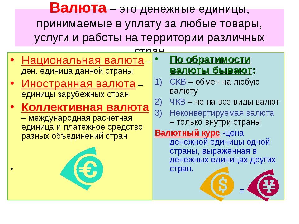 Валюта – это денежные единицы, принимаемые в уплату за любые товары, услуги и...