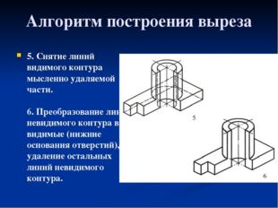 Алгоритм построения выреза 5. Снятие линий видимого контура мысленно удаляемо