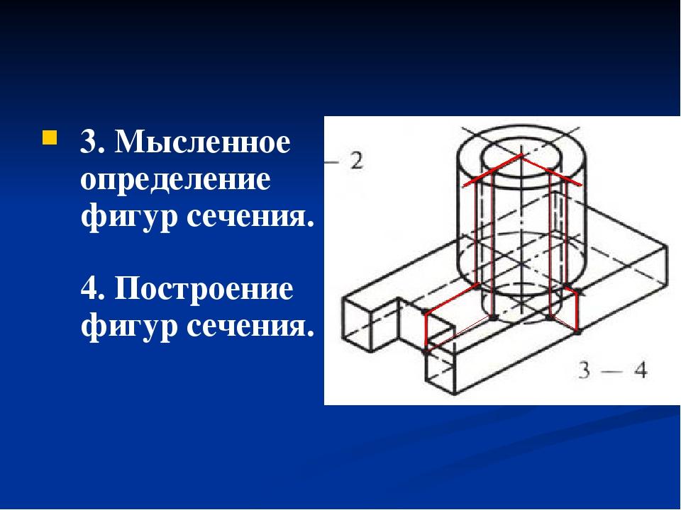 3. Мысленное определение фигур сечения. 4. Построение фигур сечения.
