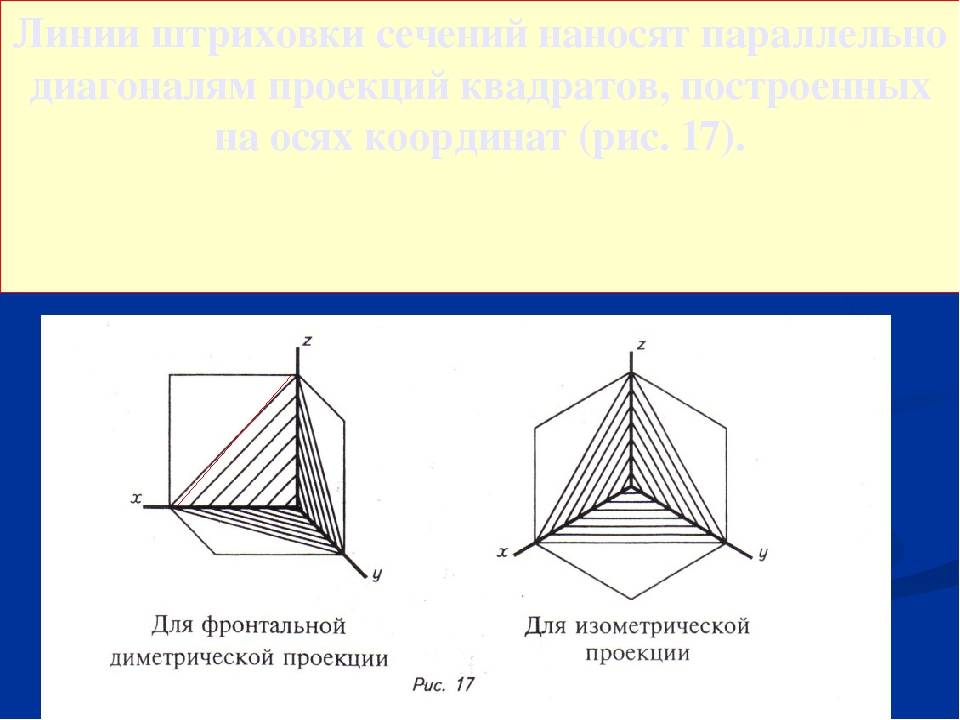 Линии штриховки сечений наносят параллельно диагоналям проекций квадратов, по...