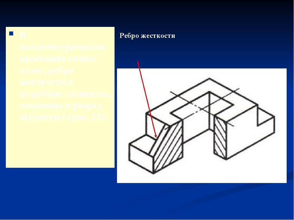 В аксонометрических проекциях спицы колес, ребра жесткости и подобные элемент...