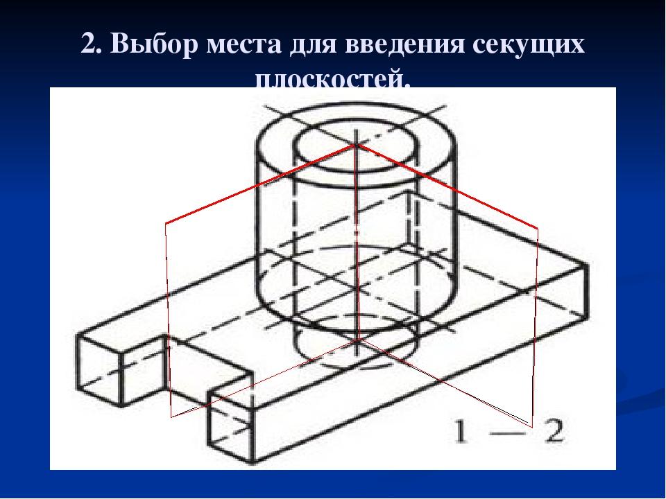 2. Выбор места для введения секущих плоскостей. V W W