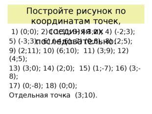 Постройте рисунок по координатам точек, соединяя их последовательно: 1) (0;0)