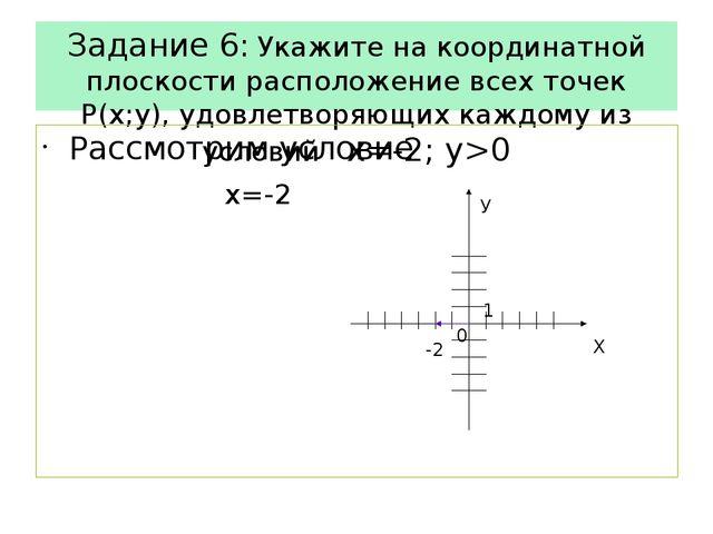 Задание 6: Укажите на координатной плоскости расположение всех точек Р(х;у),...