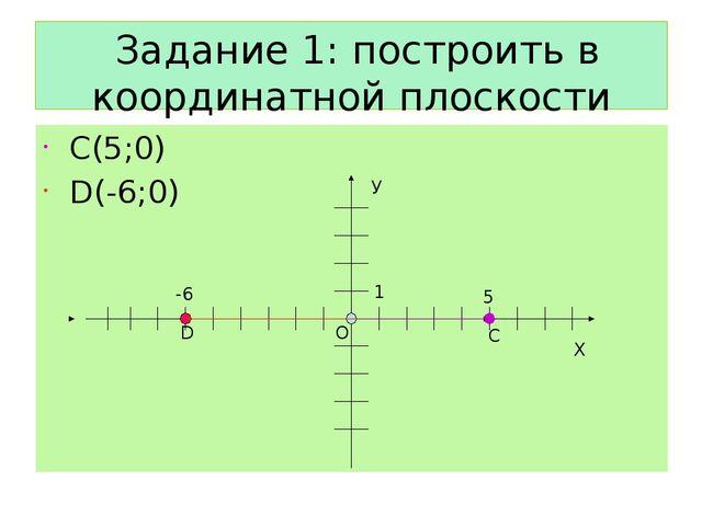 Задание 1: построить в координатной плоскости точки С(5;0) D(-6;0) Х О У 1 D...