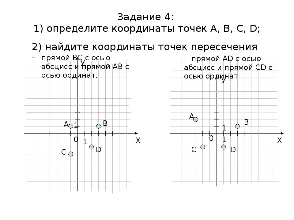 Задание 4: 1) определите координаты точек А, В, С, D; 2) найдите координаты т...