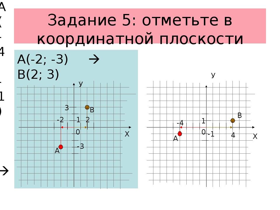 Задание 5: отметьте в координатной плоскости А(-2; -3)  В(2; 3) А В А(-4; -1...