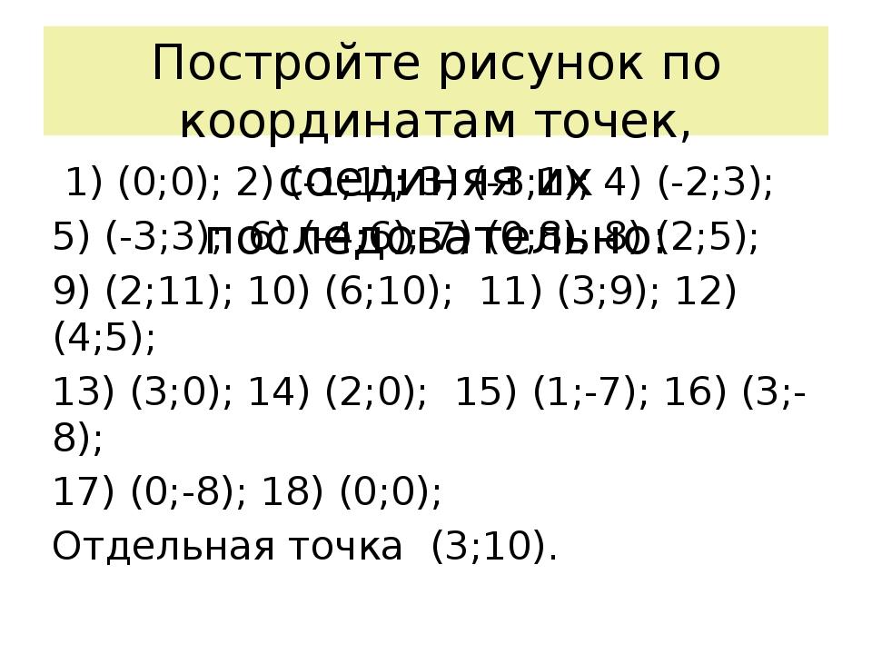 Постройте рисунок по координатам точек, соединяя их последовательно: 1) (0;0)...