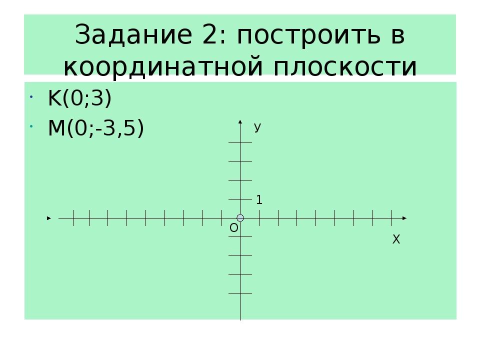 Задание 2: построить в координатной плоскости точки K(0;3) M(0;-3,5) Х О У 1