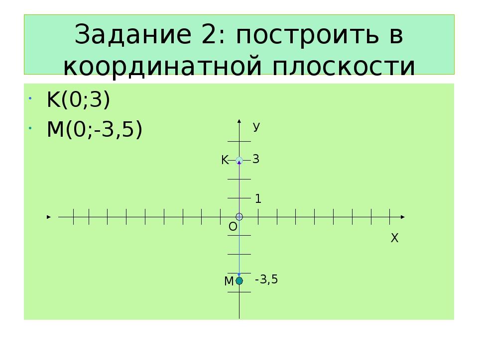 Задание 2: построить в координатной плоскости точки K(0;3) M(0;-3,5) Х О У 1...