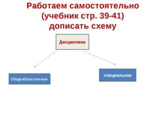 Работаем самостоятельно (учебник стр. 39-41) дописать схему Дисциплина Общеоб