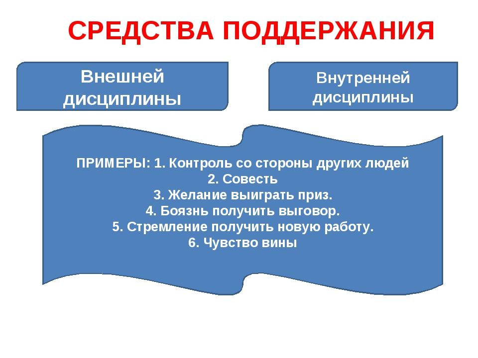 СРЕДСТВА ПОДДЕРЖАНИЯ Внешней дисциплины Внутренней дисциплины ПРИМЕРЫ: 1. Кон...