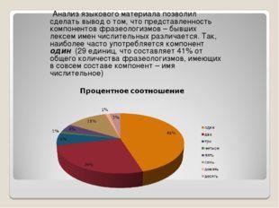 Анализ языкового материала позволил сделать вывод о том, что представленност