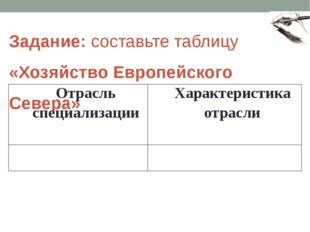 Задание: составьте таблицу «Хозяйство Европейского Севера» Отрасль специализа