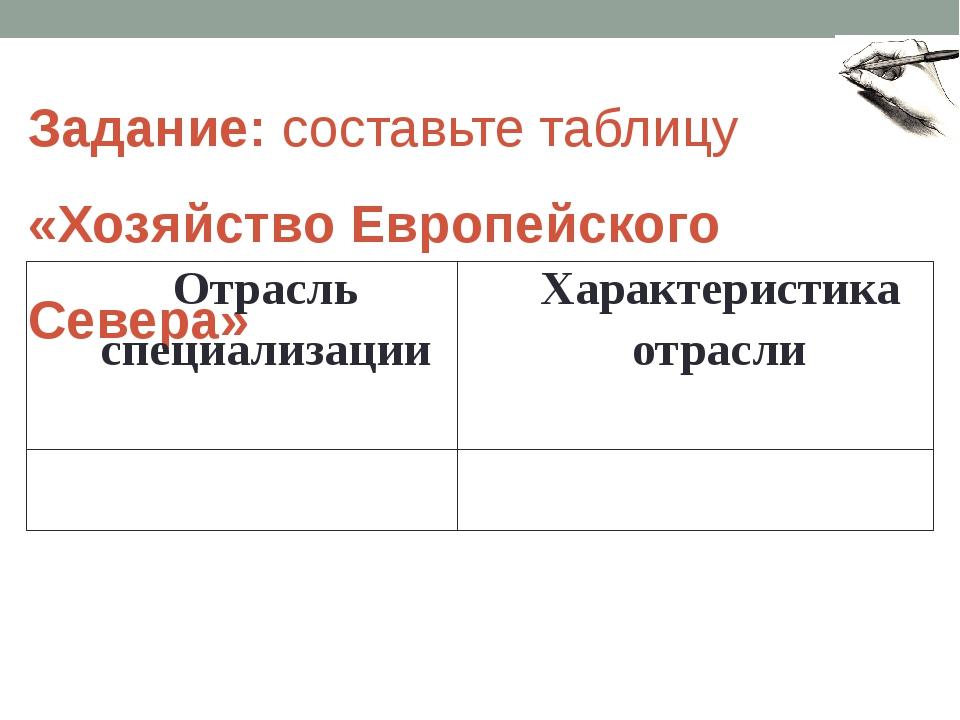 Задание: составьте таблицу «Хозяйство Европейского Севера» Отрасль специализа...
