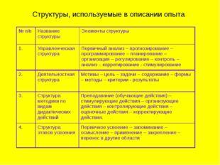 Структуры, используемые в описании опыта № п/пНазвание структурыЭлементы ст