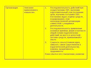 ОрганизацияОписание применяемого новшестваПоследовательность действий при о