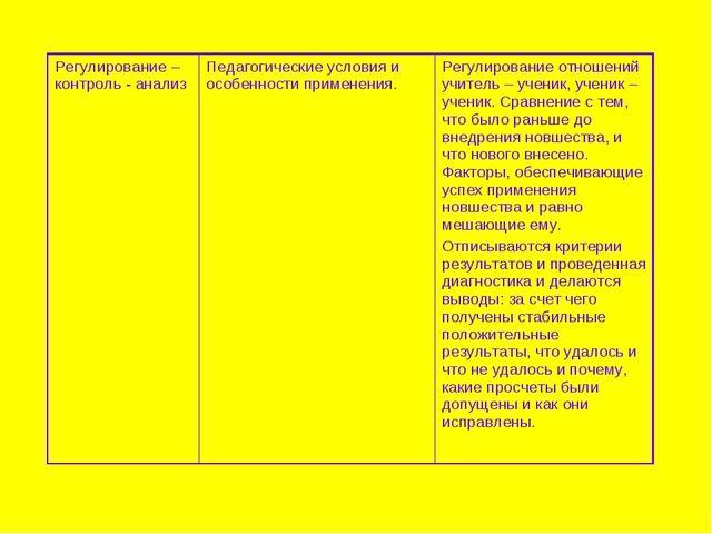 Регулирование –контроль - анализПедагогические условия и особенности примене...