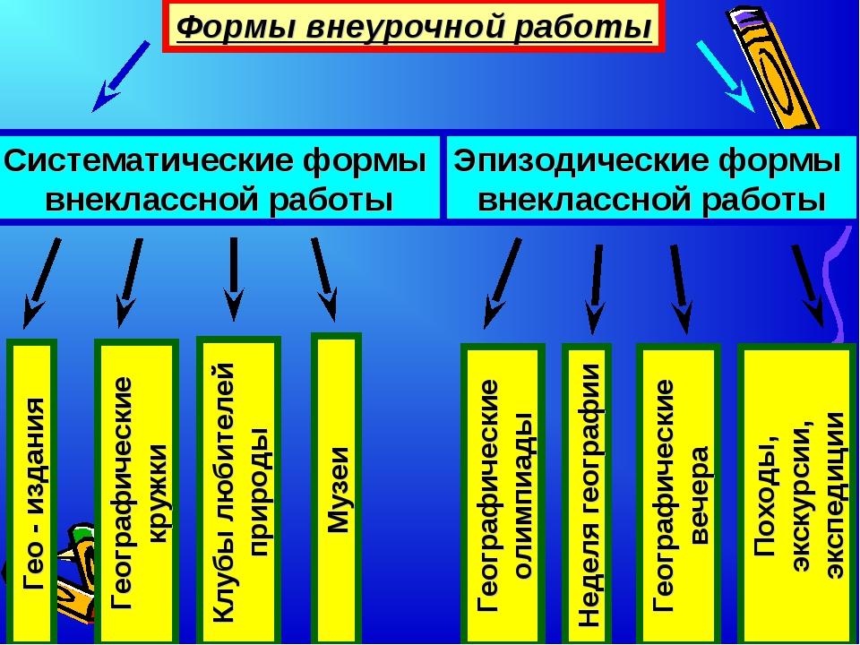 Формы внеурочной работы Систематические формы внеклассной работы Эпизодически...
