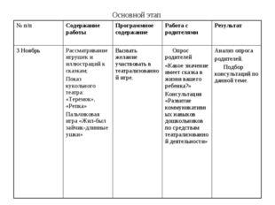 Основной этап № п/пСодержание работы Программное содержаниеРабота с родите