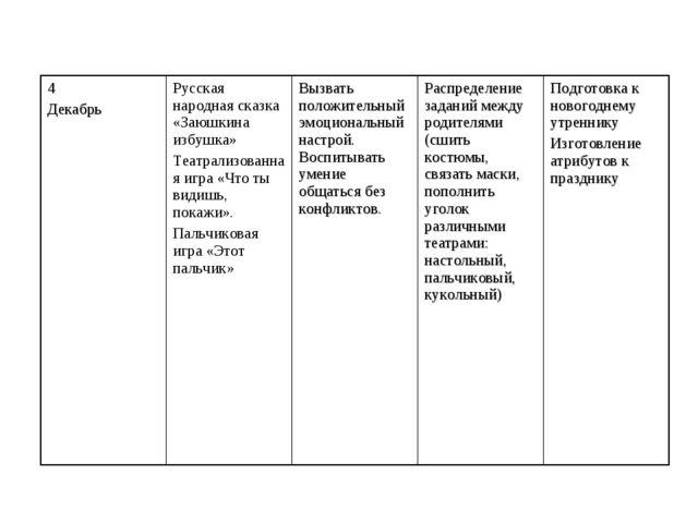 4 ДекабрьРусская народная сказка «Заюшкина избушка» Театрализованная игра «Ч...
