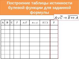 Построение таблицы истинности булевой функции для заданной формулы