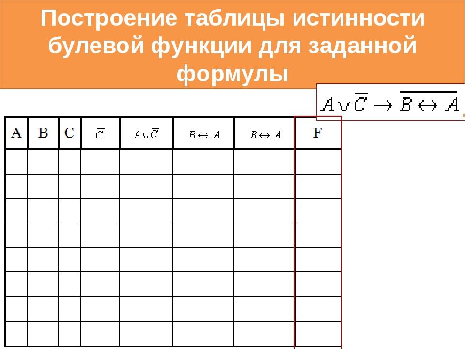 построение таблиц истинности для логических выражений в excel