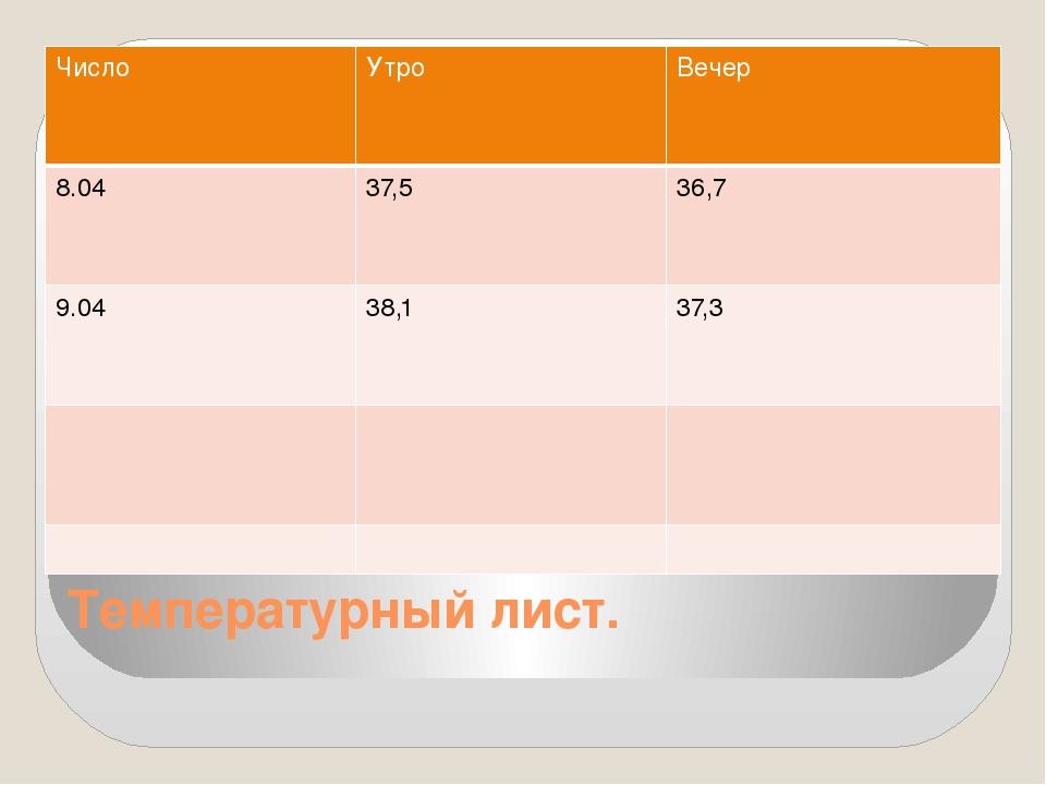 Температурный лист. Число Утро Вечер 8.04 37,5 36,7 9.04 38,1 37,3