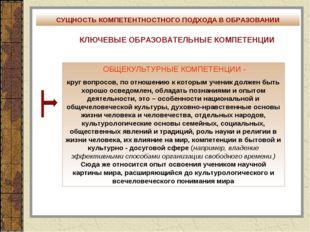 СУЩНОСТЬ КОМПЕТЕНТНОСТНОГО ПОДХОДА В ОБРАЗОВАНИИ КЛЮЧЕВЫЕ ОБРАЗОВАТЕЛЬНЫЕ КОМ