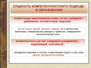 Сущность компетентностного подхода в образовании Компетенция (многозначное с
