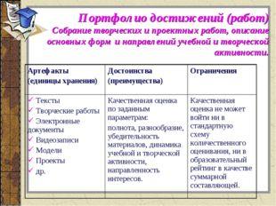 Портфолио достижений (работ) Собрание творческих и проектных работ, описание