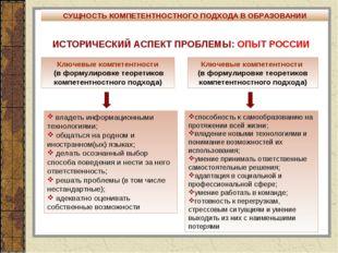 ИСТОРИЧЕСКИЙ АСПЕКТ ПРОБЛЕМЫ: ОПЫТ РОССИИ Ключевые компетентности (в формулир