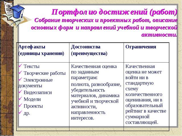 Портфолио достижений (работ) Собрание творческих и проектных работ, описание...