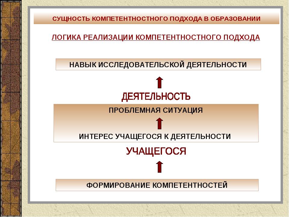 СУЩНОСТЬ КОМПЕТЕНТНОСТНОГО ПОДХОДА В ОБРАЗОВАНИИ ЛОГИКА РЕАЛИЗАЦИИ КОМПЕТЕНТН...