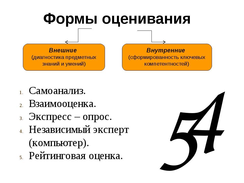 Формы оценивания Внешние (диагностика предметных знаний и умений) Внутренние...