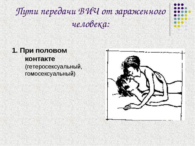 Пути передачи ВИЧ от зараженного человека: 1. При половом контакте (гетеросек...