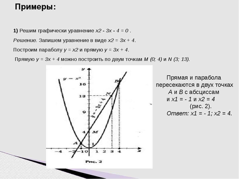 Примеры: 1) Решим графически уравнение х2 - 3х - 4 = 0 . Решение. Запишем ура...
