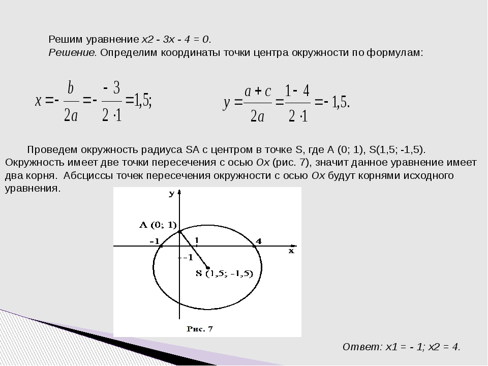 Решим уравнение х2 - 3х - 4 = 0. Решение. Определим координаты точки центра о...