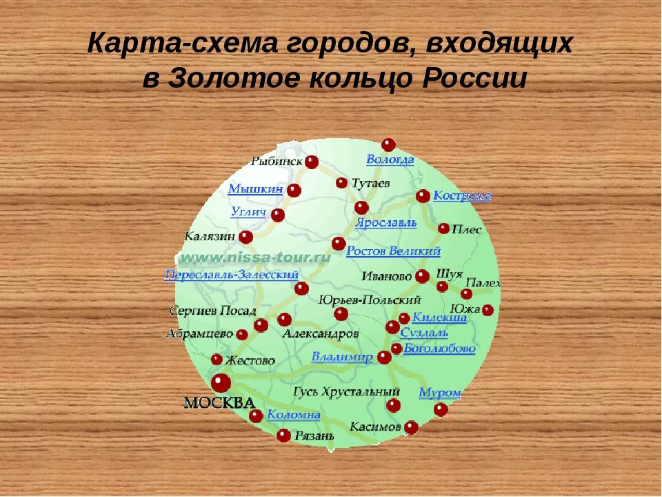 Карта-схема городов, входящих в Золотое кольцо России