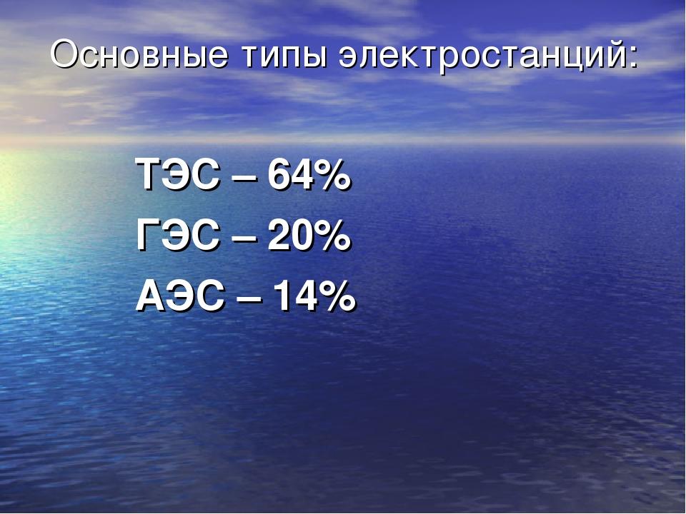 Основные типы электростанций: ТЭС – 64% ГЭС – 20% АЭС – 14%