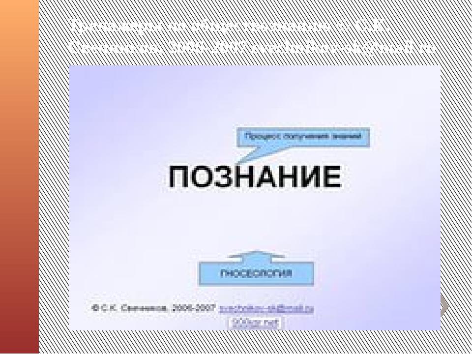 Тренажеры по обществознанию © С.К. Свечников, 2006-2007 svechnikov-sk@mail.ru