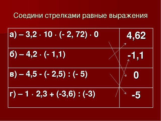 Соедини стрелками равные выражения а) – 3,2 · 10 · (- 2, 72) · 0 4,62 б) – 4...
