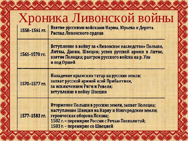 Хроника Ливонской войны