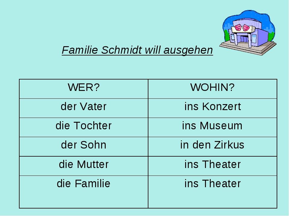 Familie Schmidt will ausgehen WER?WOHIN? der Vaterins Konzert die Tochteri...