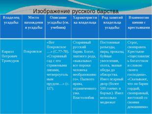 Изображение русского барства Владелец усадьбы Место нахождения усадьбы Описан