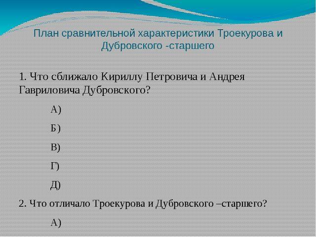 План сравнительной характеристики Троекурова и Дубровского -старшего 1. Что с...