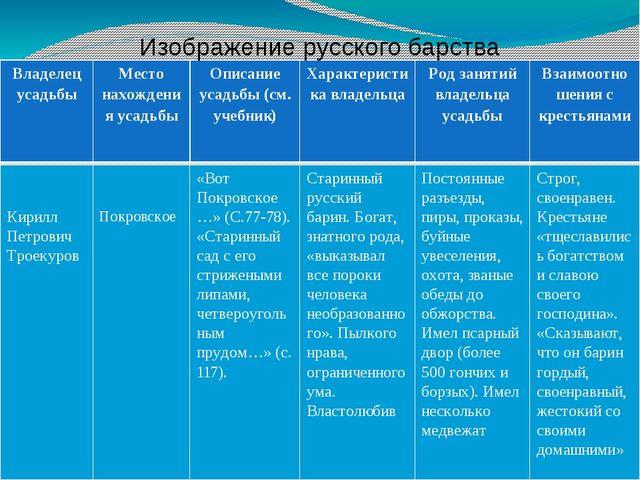 Изображение русского барства Владелец усадьбы Место нахождения усадьбы Описан...